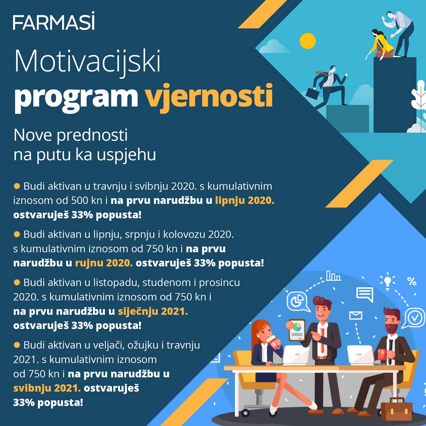 HR program lojalnosti 2020 FINAL